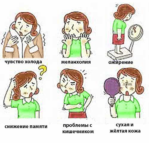 Simptomi sekundarnog hipotireoze