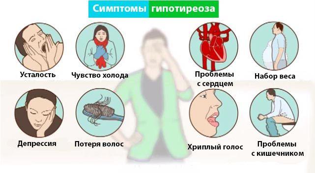 Simptomi hipotireoze u žena