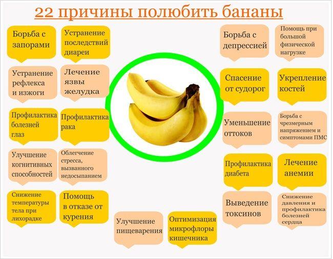 Mohu mít banán na lačný žaludek?