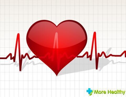 Normalno ljudsko srce: Ciklička i odstupanja
