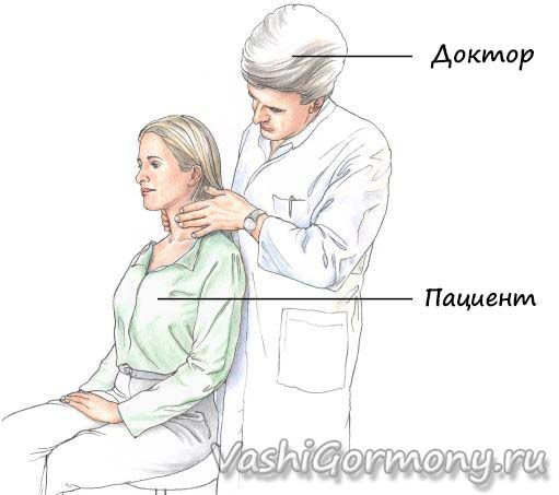 Prohmatání štítné žlázy nebo zručných rukou doktora endokrinolog střežit své zdraví