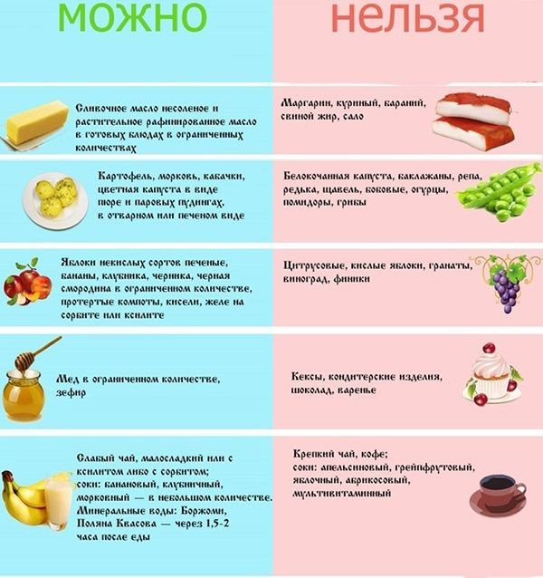 Správná strava menu s erozivní gastritidu