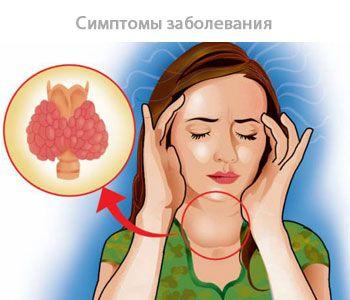 Známky a příznaky onemocnění štítné žlázy u žen